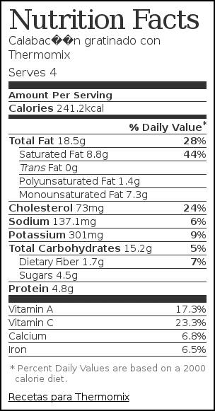 Nutrition label for Calabacín gratinado con Thermomix