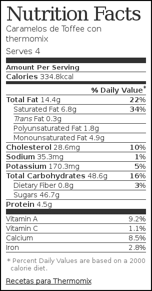 Nutrition label for Caramelos de Toffee con thermomix