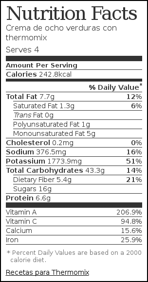 Nutrition label for Crema de ocho verduras con thermomix
