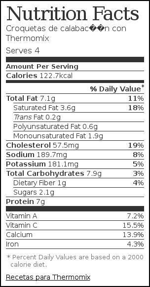 Nutrition label for Croquetas de calabacín con Thermomix