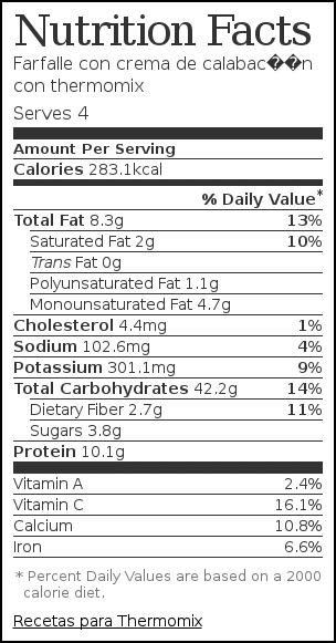 Nutrition label for Farfalle con crema de calabacín con thermomix