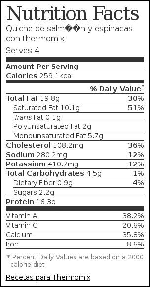 Nutrition label for Quiche de salmón y espinacas con thermomix
