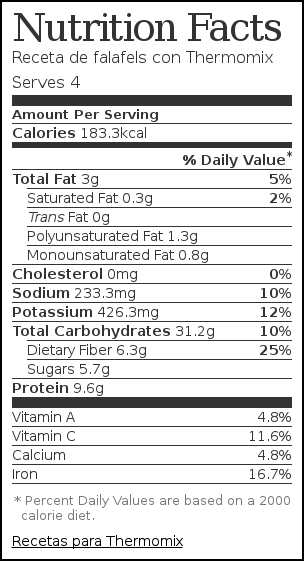 Nutrition label for falafels con Thermomix