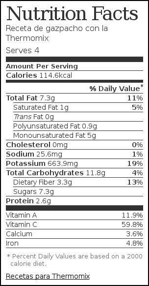 Nutrition label for Receta de gazpacho con la Thermomix