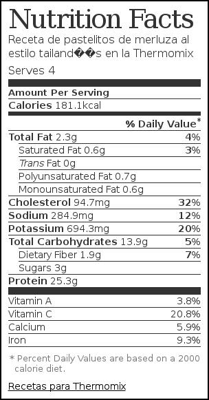 Nutrition label for Receta de pastelitos de merluza al estilo tailandés en la Thermomix