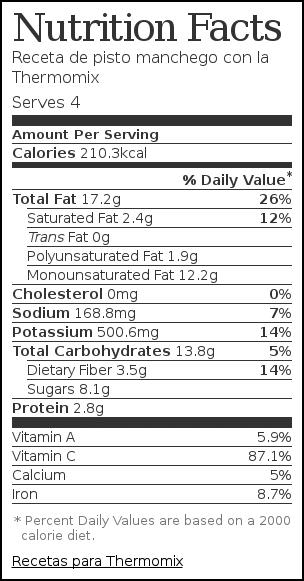 Nutrition label for Receta de pisto manchego con la Thermomix
