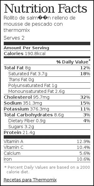 Nutrition label for Rollito de salmón relleno de mousse de pescado con thermomix