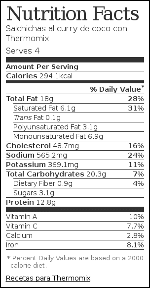 Nutrition label for Salchichas al curry de coco con Thermomix