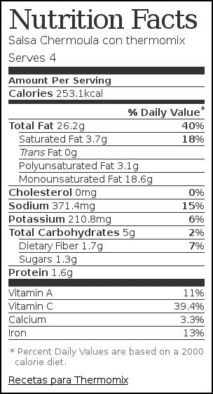 Nutrition label for Salsa Chermoula con thermomix