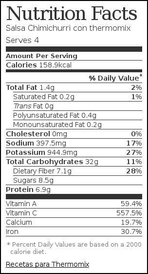 Nutrition label for Salsa Chimichurri con thermomix