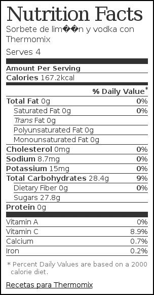 Nutrition label for Sorbete de limón y vodka con Thermomix