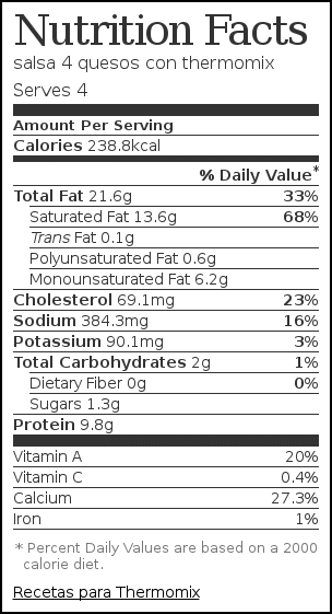 Nutrition label for salsa 4 quesos con thermomix