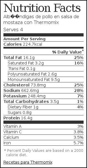Nutrition label for Albóndigas de pollo en salsa de mostaza con Thermomix