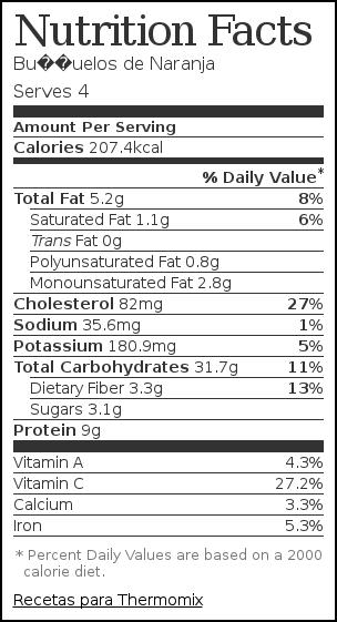 Nutrition label for Buñuelos de Naranja thermomix