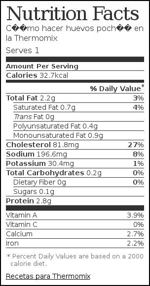 Nutrition label for Cómo hacer huevos poché en la Thermomix