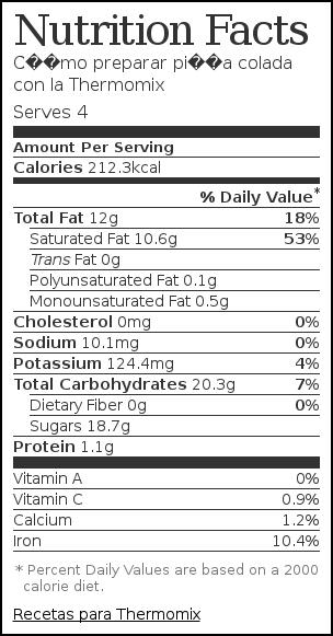 Nutrition label for Cómo preparar piña colada con la Thermomix