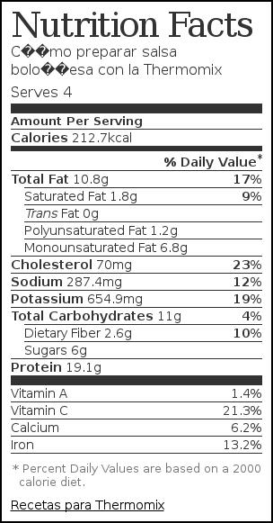Nutrition label for Cómo preparar salsa boloñesa con la Thermomix