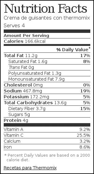 Nutrition label for Crema de guisantes con thermomix