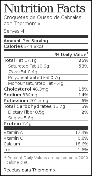 Nutrition label for Croquetas de Queso de Cabrales con Thermomix