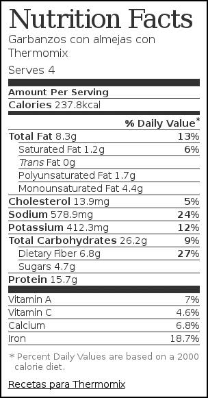 Nutrition label for Garbanzos con almejas con Thermomix