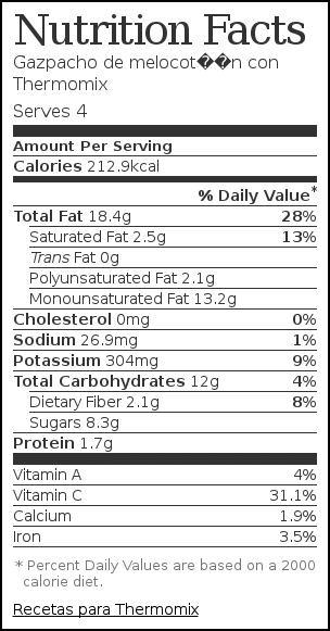 Nutrition label for Gazpacho de melocotón con Thermomix