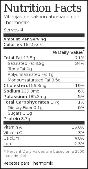 Nutrition label for Mil hojas de salmon ahumado con Thermomix