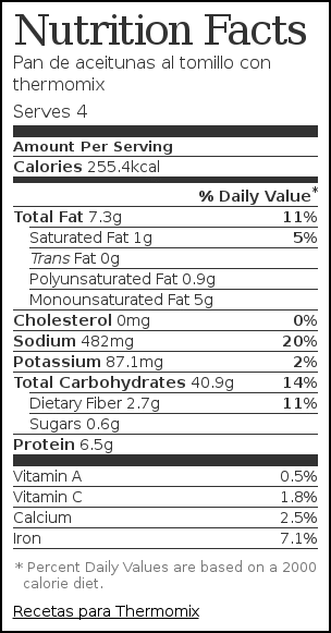 Nutrition label for Pan de aceitunas al tomillo con thermomix