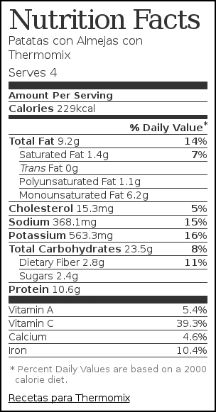 Nutrition label for Patatas con Almejas con Thermomix