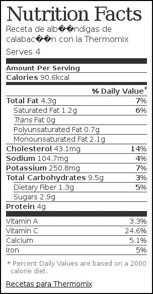 Nutrition label for Receta de albóndigas de calabacín con la Thermomix