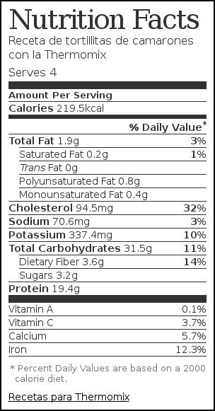 Nutrition label for Receta de tortillitas de camarones con la Thermomix