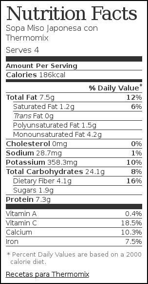Nutrition label for Sopa Miso Japonesa con Thermomix