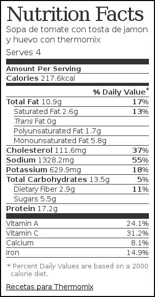 Nutrition label for Sopa de tomate con tosta de jamon y huevo con thermomix