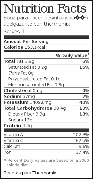 Nutrition label for Sopa para hacer desintoxicación adelgazante con thermomix