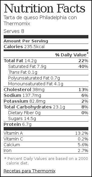 Nutrition label for Tarta de queso Philadelphia con Thermomix