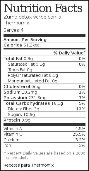 Nutrition label for Zumo detox verde con la Thermomix