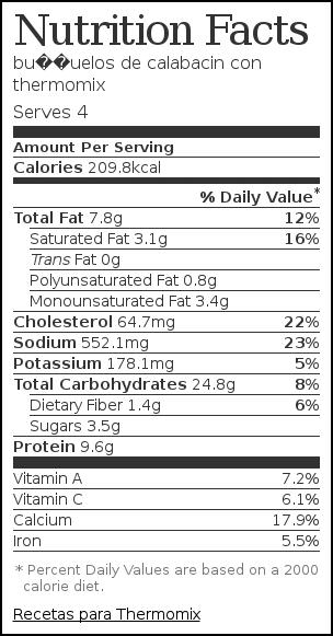 Nutrition label for buñuelos de calabacin con thermomix