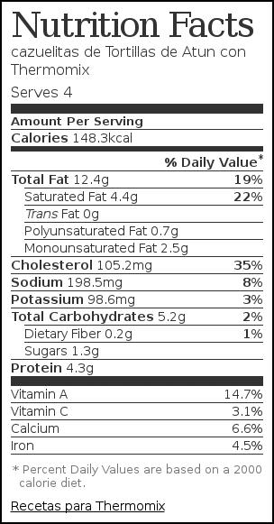 Nutrition label for cazuelitas de Tortillas de Atun con Thermomix