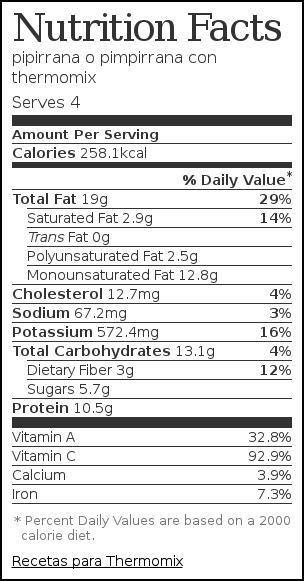 Nutrition label for pipirrana o pimpirrana con thermomix