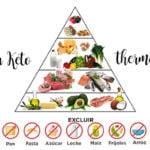 300 recetas para dieta Keto con thermomix