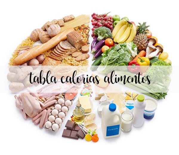 Tabla de calorias de los alimentos