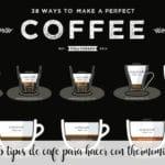 15 tipos de cafe con thermomix